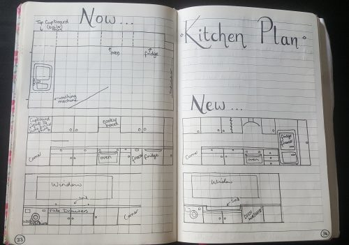 Bullet journal kitchen plan